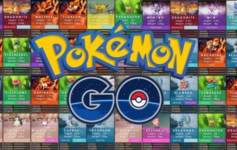 Pokémon GO: Estos son los pokémon más fuertes del juego