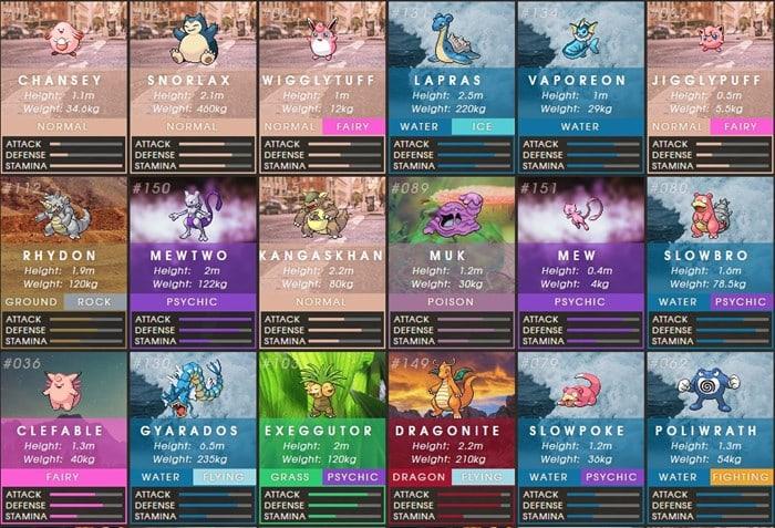 pokemon-go-mas-aguante Pokémon GO: Estos son los pokémon más fuertes del juego - Trucos Pokémon GO