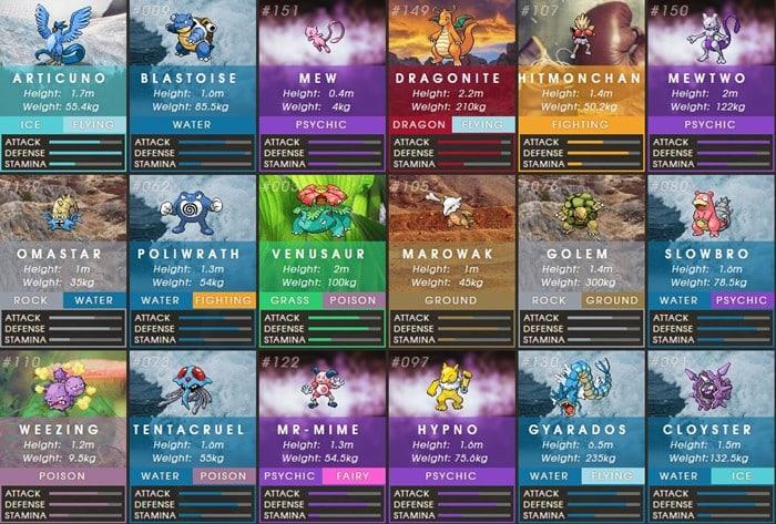 pokemon-go-mas-defensa Pokémon GO: Estos son los pokémon más fuertes del juego - Trucos Pokémon GO