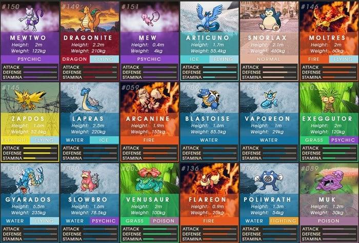 pokemon-go-mas-fuerte-en-general Pokémon GO: Estos son los pokémon más fuertes del juego - Trucos Pokémon GO