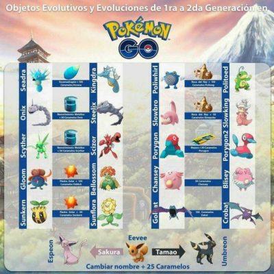 objetos-evolutivos-pokemon-go-400x400 Cómo conseguir las piedras de evolución - Guía y trucos Pokémon GO - Guía Pokémon GO